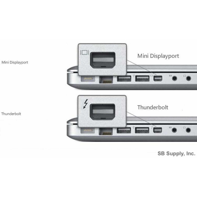 Mini DisplayPort-naar-HDMI-adapter met audio (Thunderbolt)