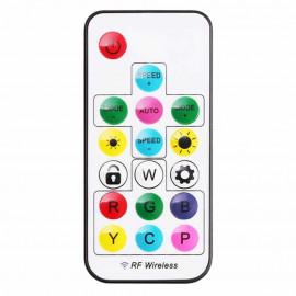 RGB Remote controller